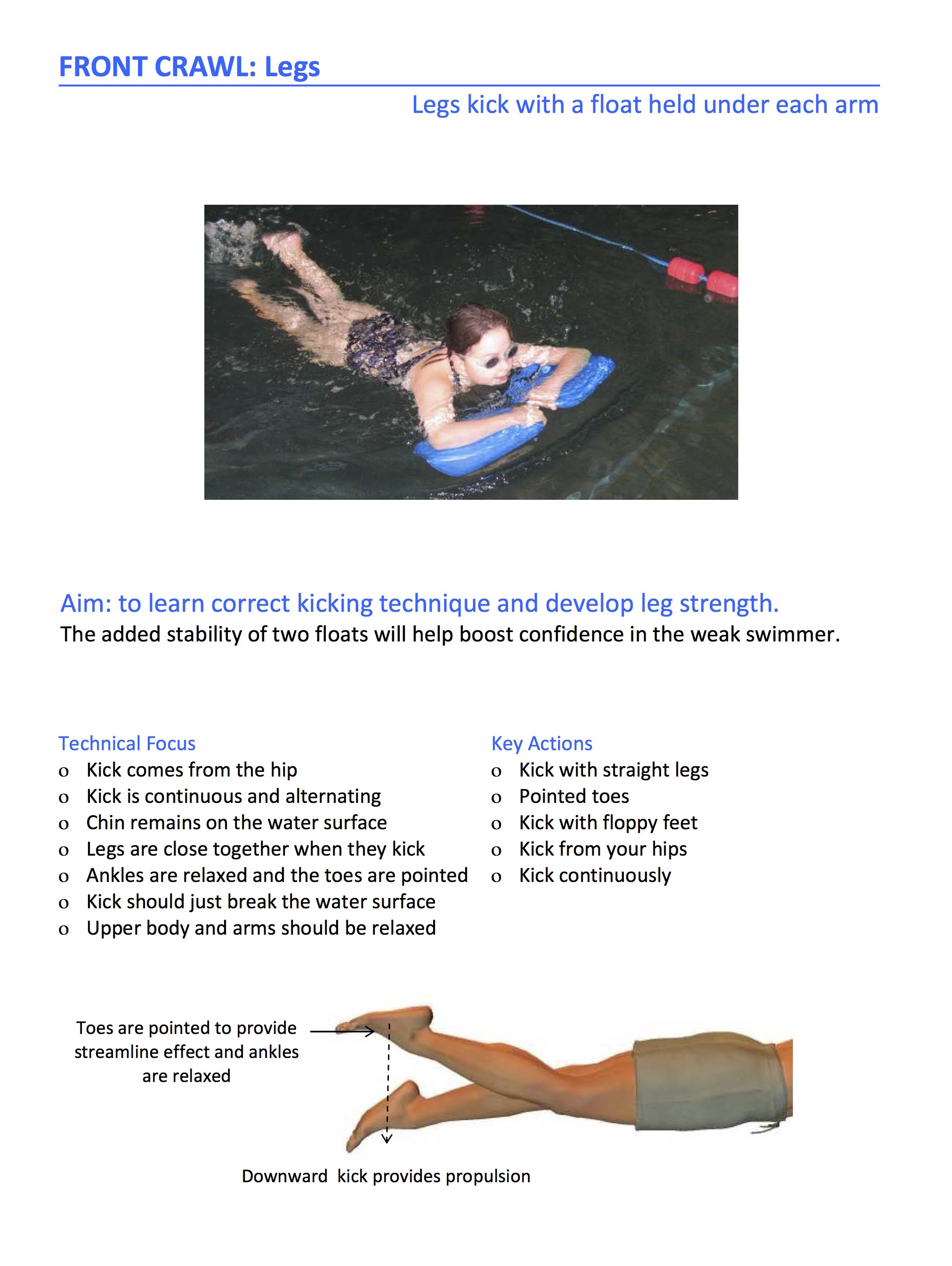 front crawl leg kick exercise