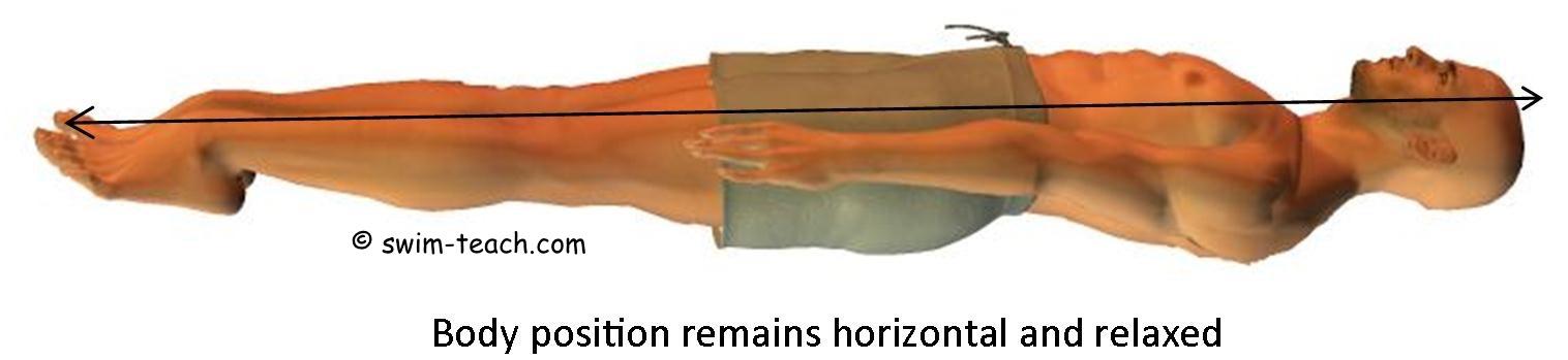 Basic backstroke body position for beginners