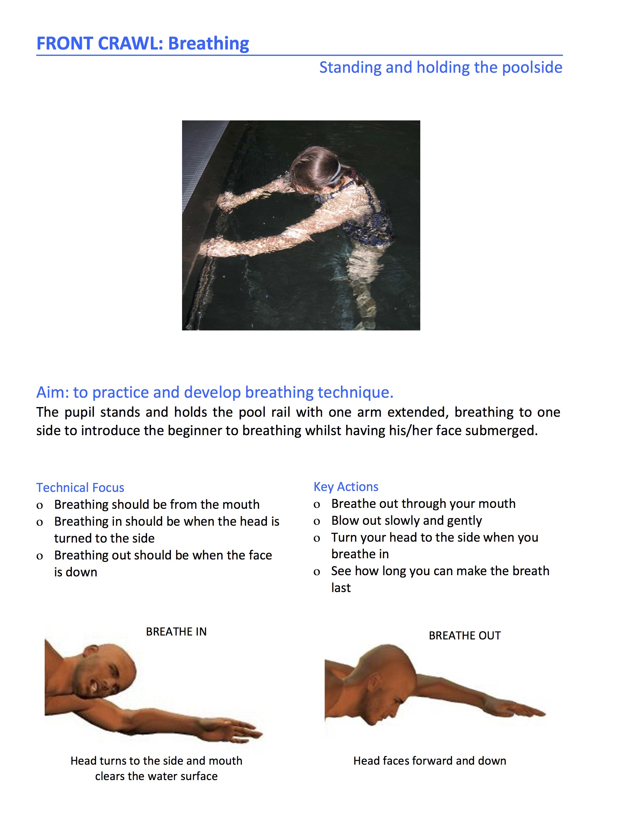 breathing exercise for front crawl