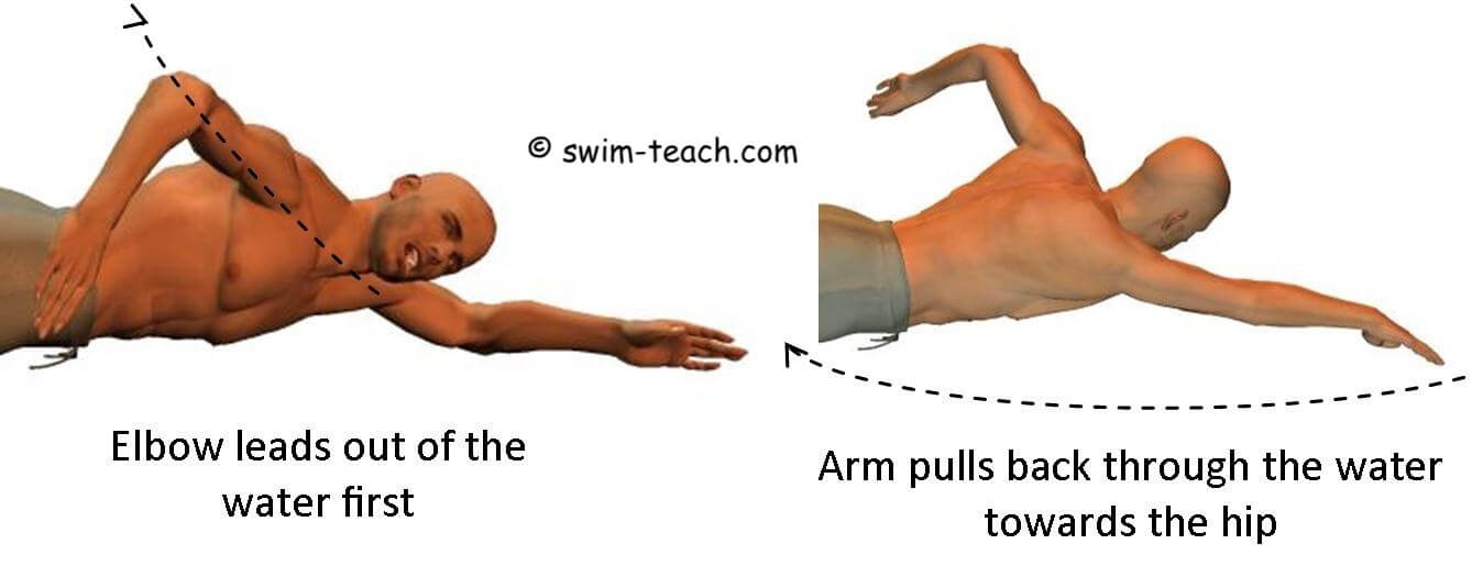 The propulsive phase of front crawl arm movement